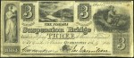 Value of Old Banknotes from The Niagara Suspension Bridge Bank of Queenston, Canada